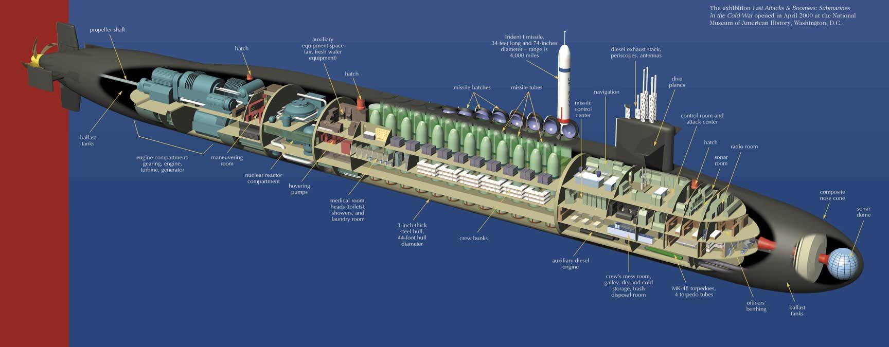 hight resolution of ohio class boomer submarine