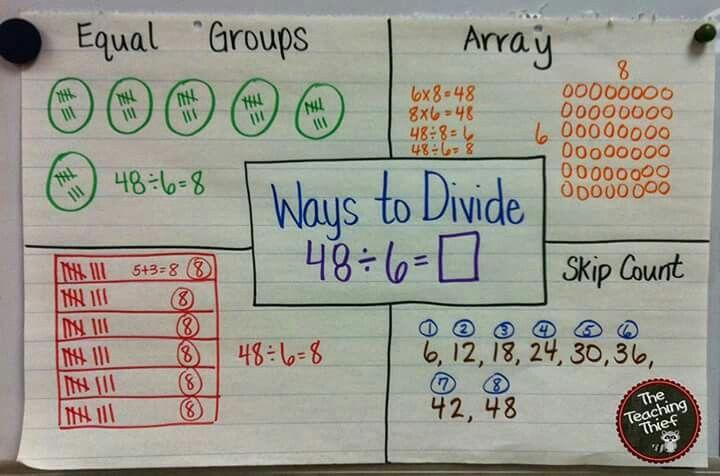 Ways to divide anchor chart | Math division, Fourth grade math, Teaching  math