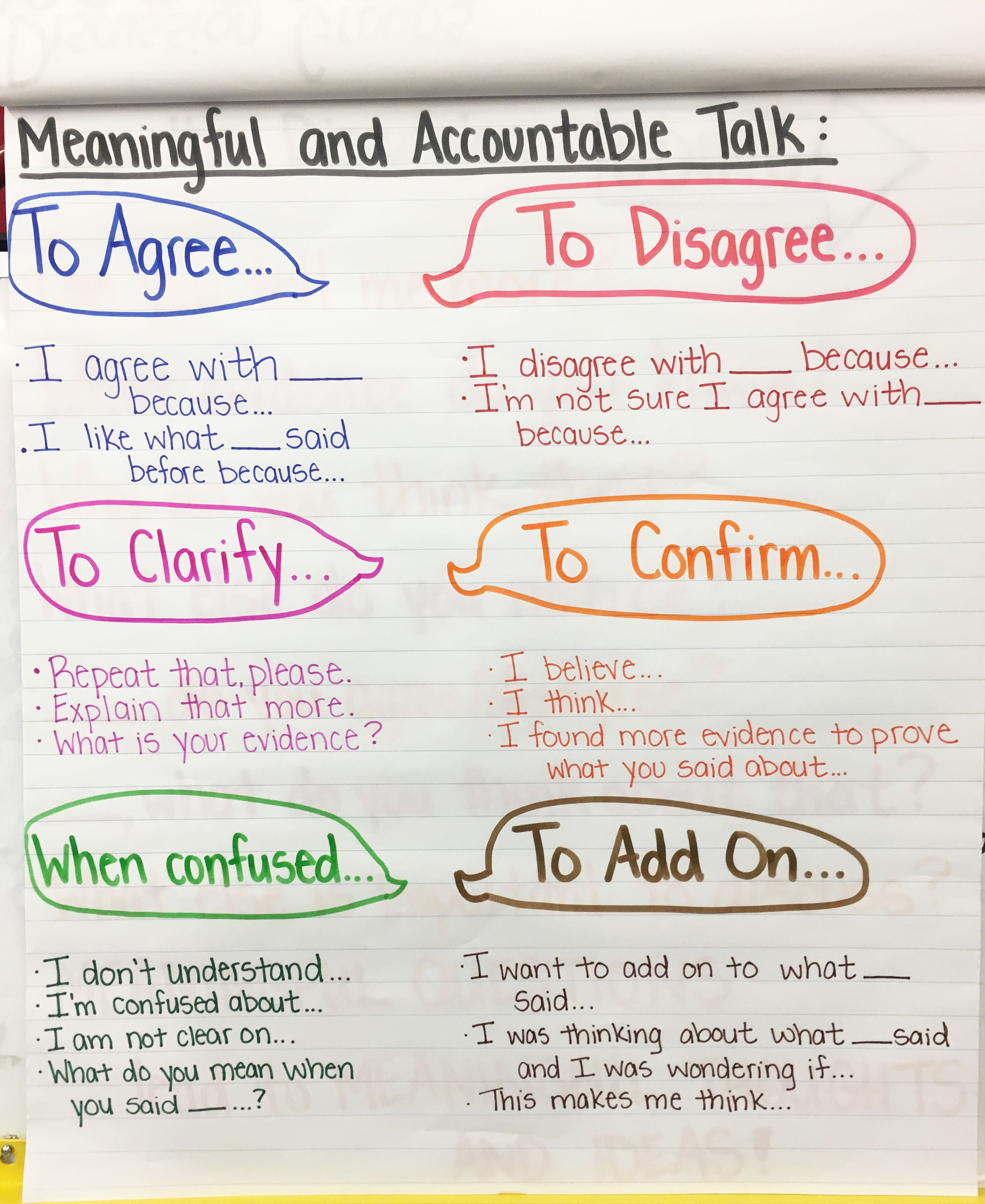 Meaningful And Accountable Talk Anchor Chart Help Your Students Articulate Their Thought Accountable Talk Anchor Chart Reading Anchor Charts Accountable Talk