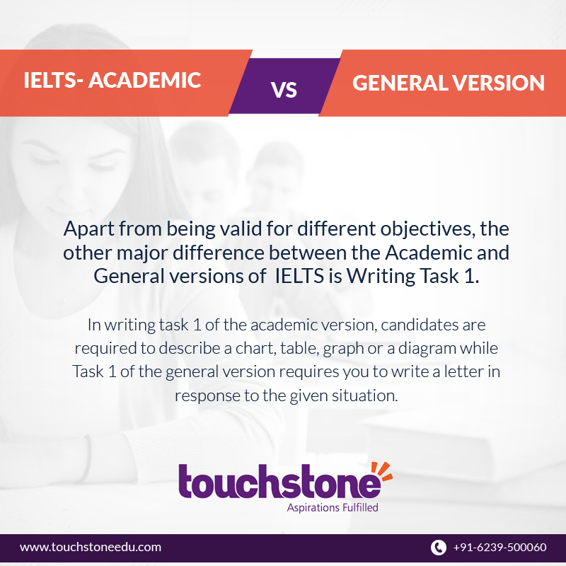 IELTS- Academic and General: Academic Version: The academic