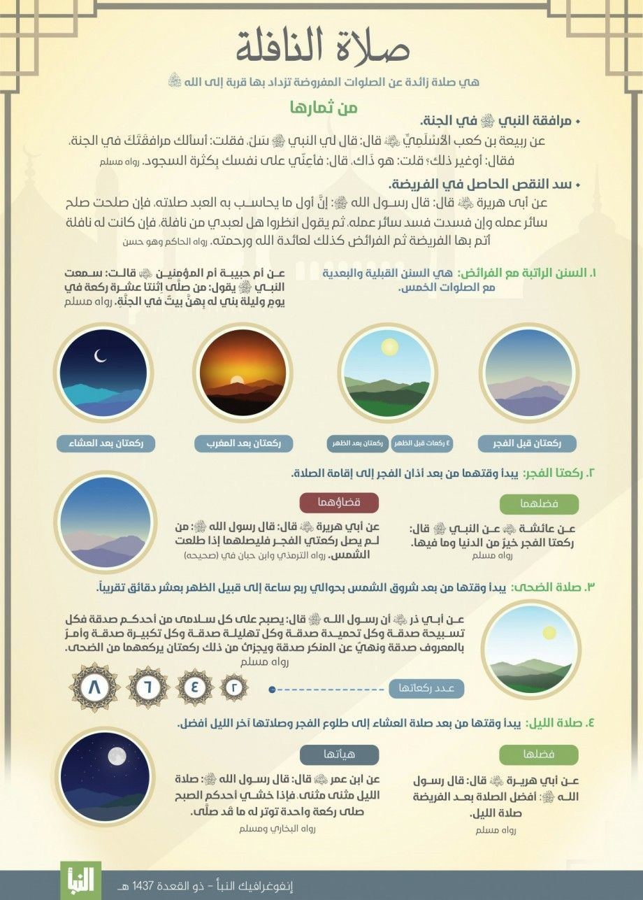 Pin By بلول بلول On مقتطفات النبأ Allah