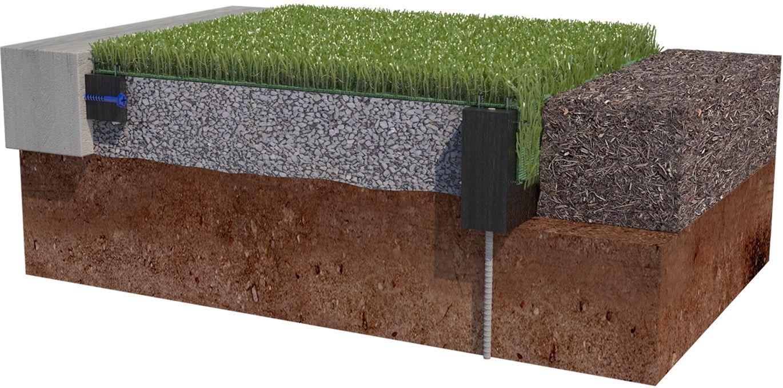 Staggering Backyard Ideas With Artificial Grass K9 Grass