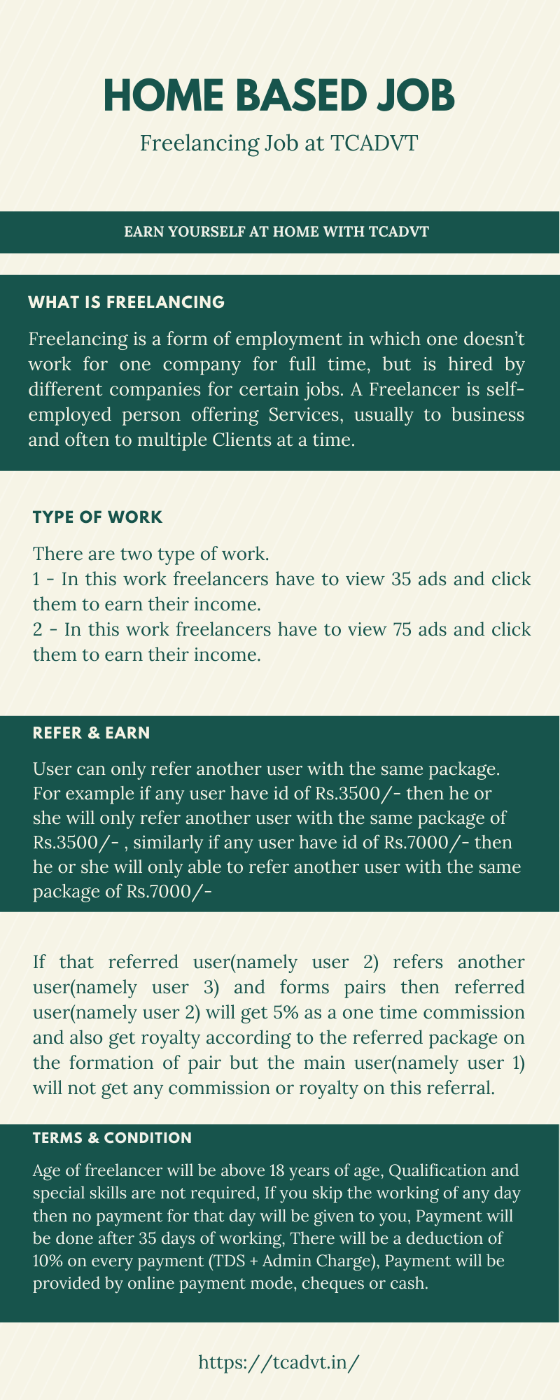 Work From Home In India Work From Home Jobs Freelancing Jobs Working From Home