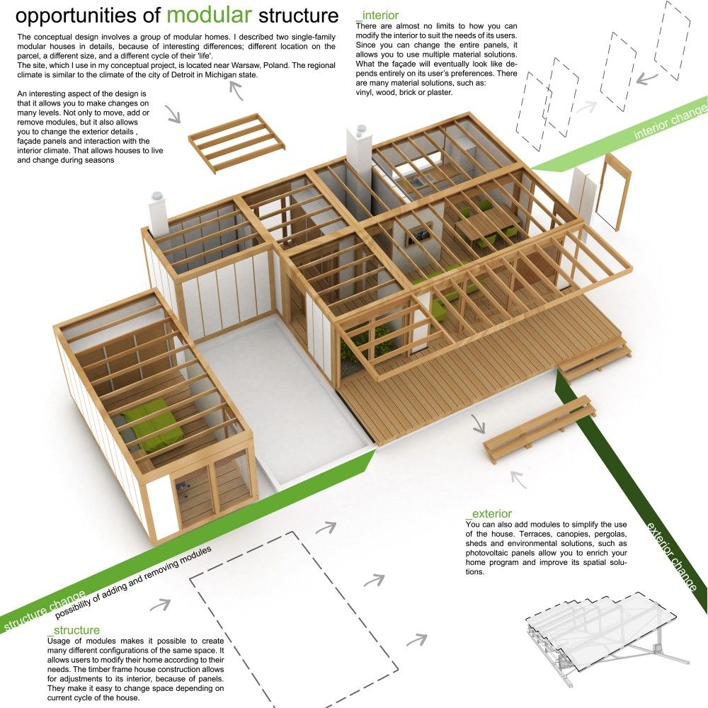 Gallery Of Winners Of Habitat For Humanity S Sustainable Home Design Competition 11 Sustainable Home House Design Container House