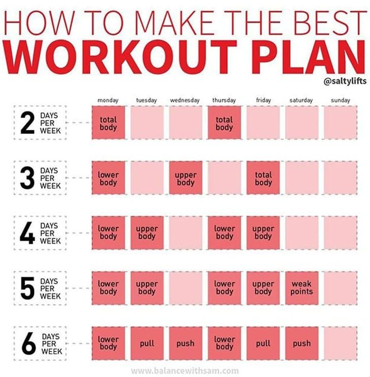 A Trainer Shares This Simple Plan For How to Structure Your Weekly