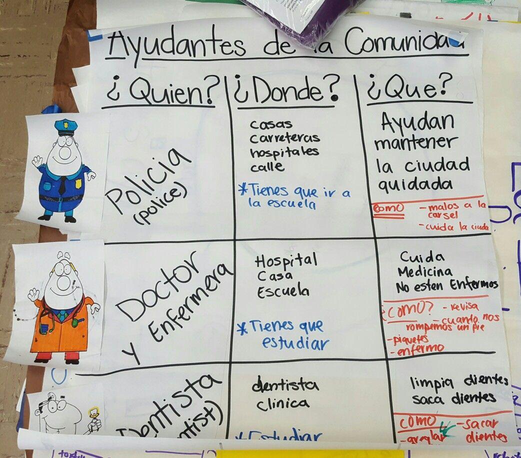 Bilingual Kinder Community Helpers Ayudantes De La