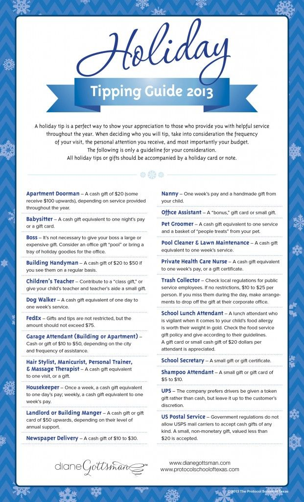 Holiday Tipping Guide | Etiquette, Manners and Holidays
