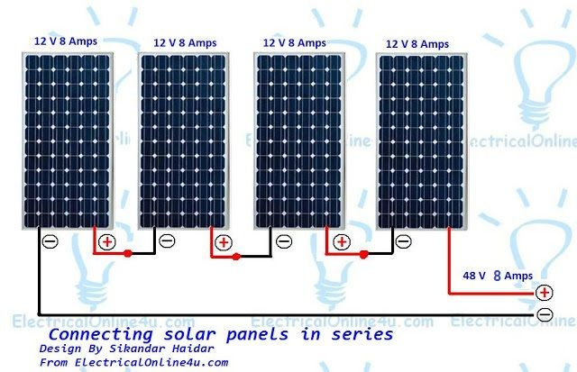 the complete method of connecting solar panels in series with wiring rh pinterest com  solar panel wiring series vs parallel