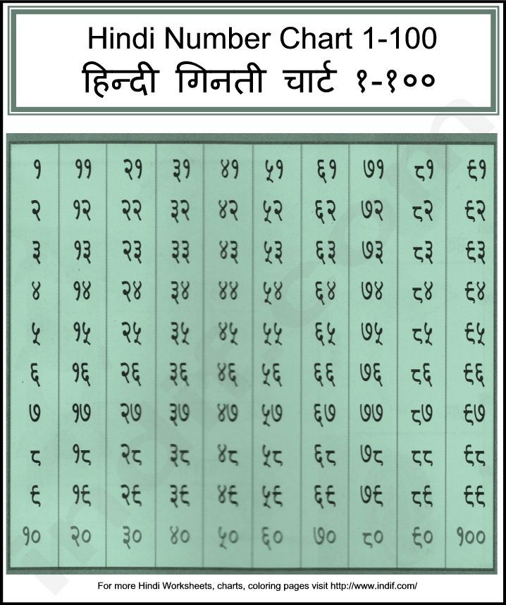 Hindi Numbers Chart 1 100 ह न द ग नत च र ट १ १०० Hindi Ginti Hindi Worksheets Number Chart Hindi Language Learning