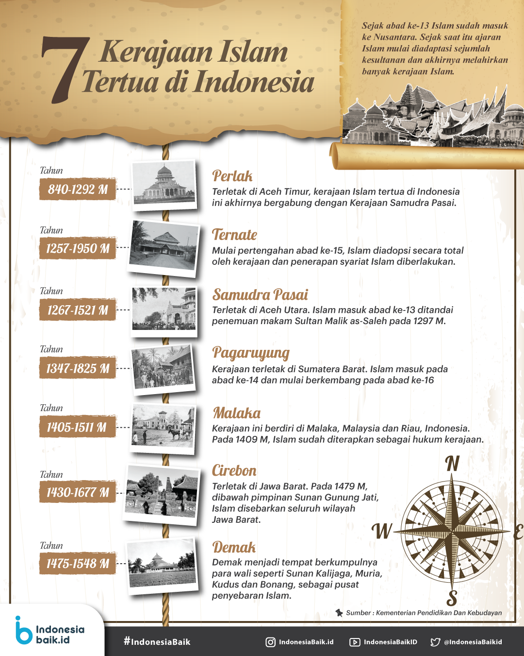 Kerajaan Islam Di Indonesia Indonesia Baik Belajar Sosial Indonesia Belajar