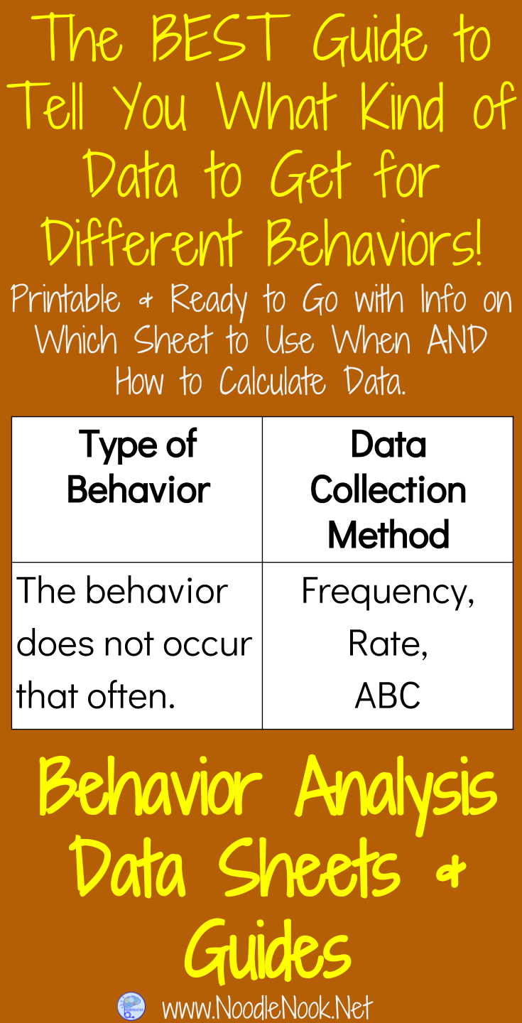 Behavior Analysis Data Sheets Guides Print Ready Go Plus