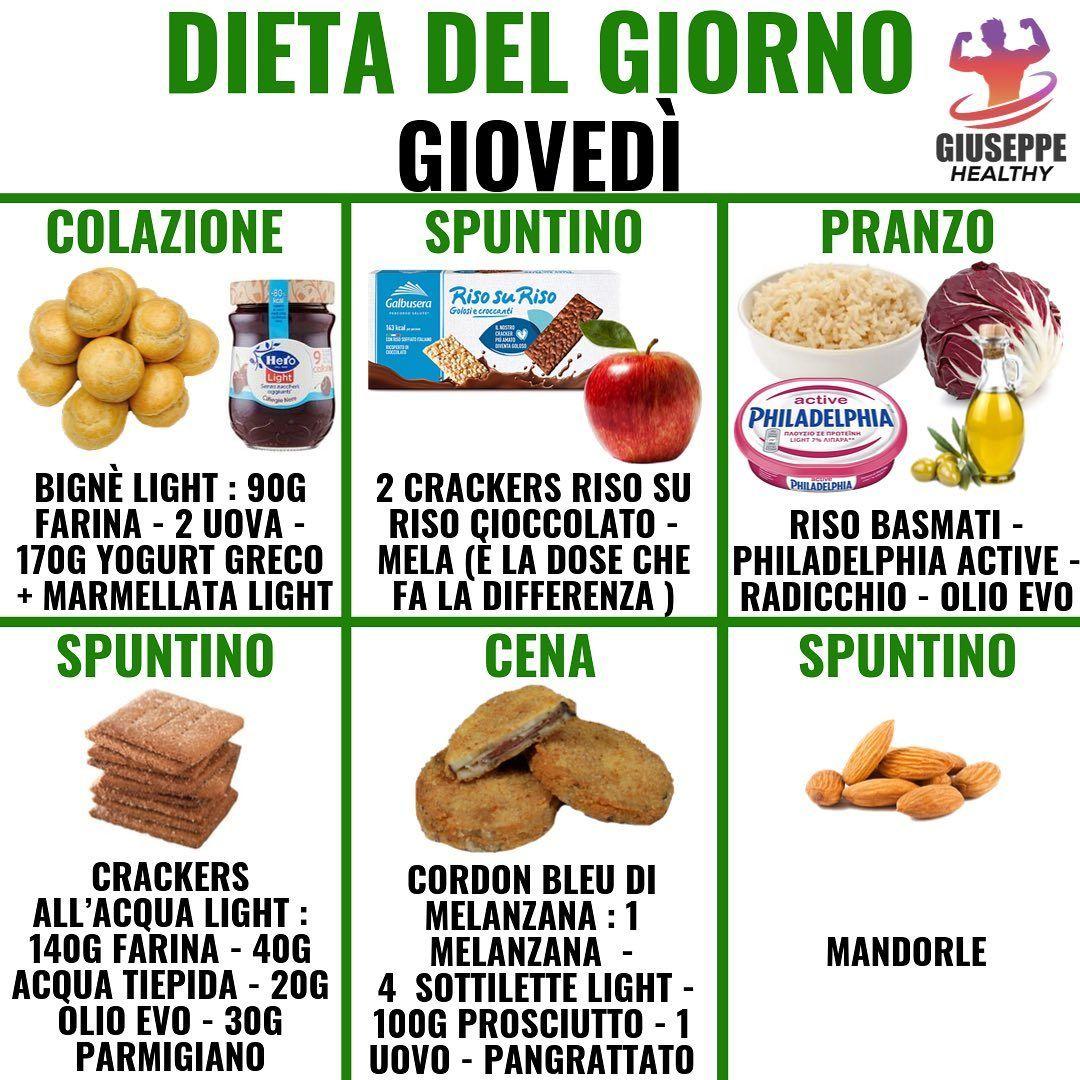 """Giuseppe Healthy on Instagram: """"DIETA DEL GIOVEDÌ 👆 . Buongiorno, oggi vi allenate ? Io si, sono in palestra adesso 💪  Anche oggi nella DIETA DEL GIORNO idee di pasti e…"""""""