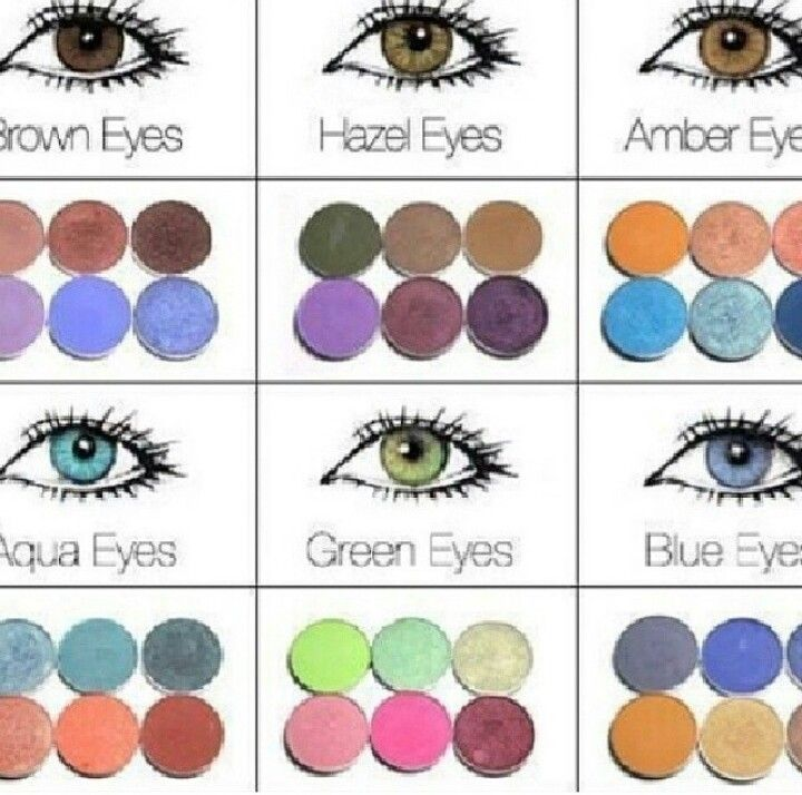 Helpfull for beginners *colour gyide for shades thst compliment your eye colour.