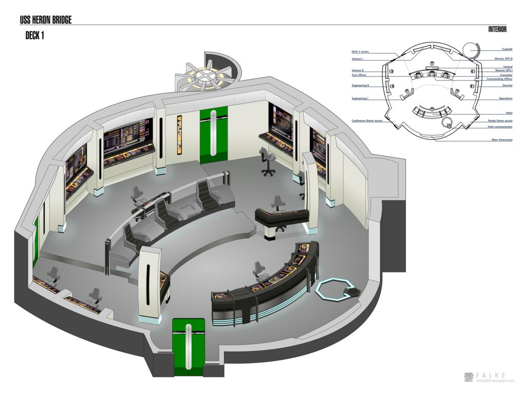 starship enterprise business plan