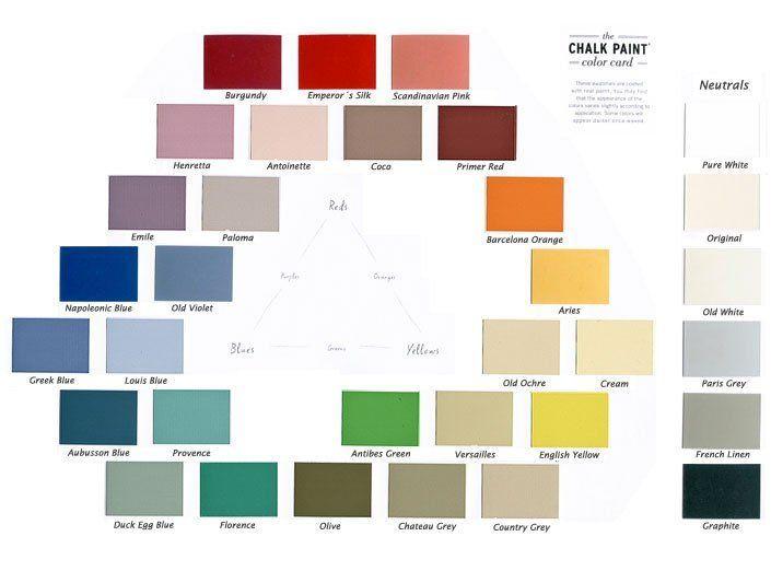 Carta de colores Chalk Paint™ de Annie Sloan | decoració marinera ...