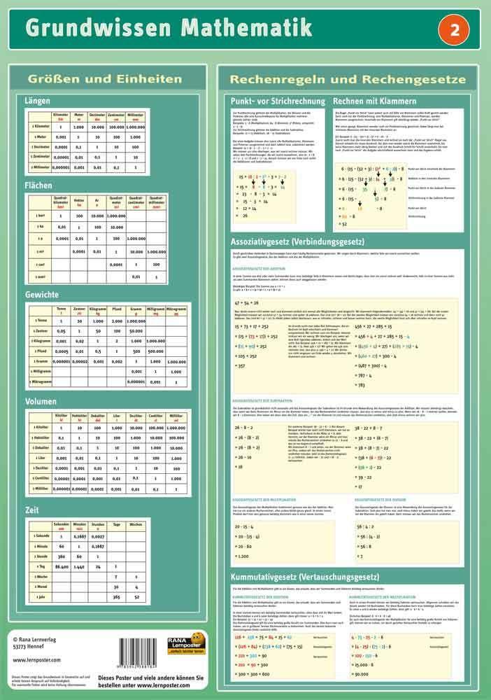 Mathematik Rechenregeln   Schule Kinder   Pinterest   Fórmulas ...