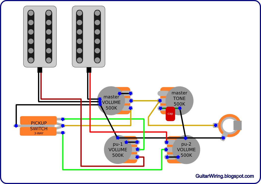 the guitar wiring blog - diagrams and tips: gretsch-style guitar wiring