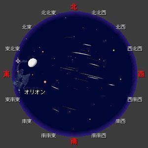 10月21日深夜はオリオン座流星群がピーク! 気になる楽しみ方は? - NAVER まとめ