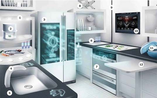 IKEA's Futuristic Kitchen Concept for 2040 | kitchen of the future ...
