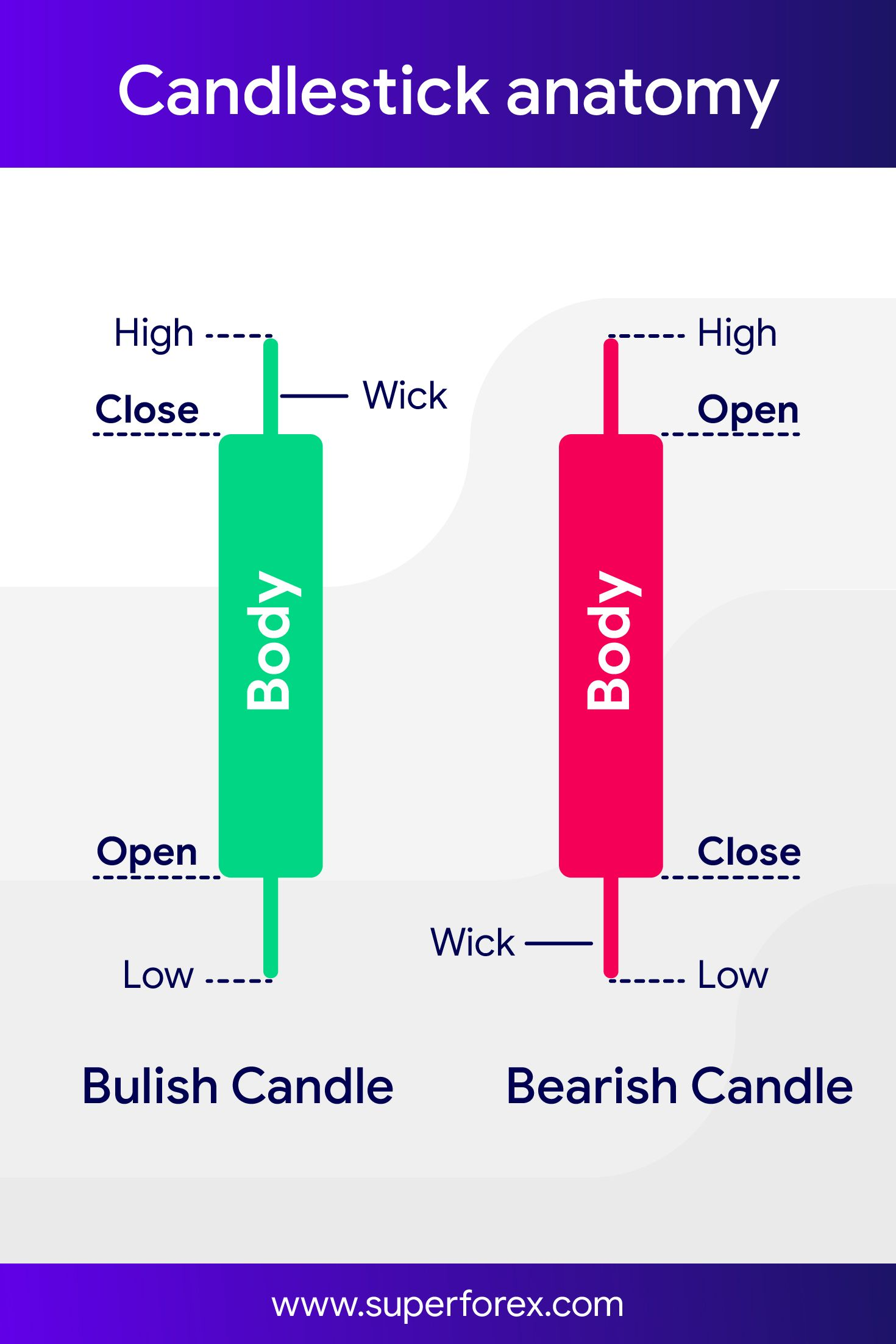 Pin By Uu On Stock Trading Strategies Intraday Trading Stock