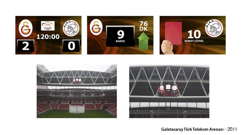 Galatasaray arena score board design