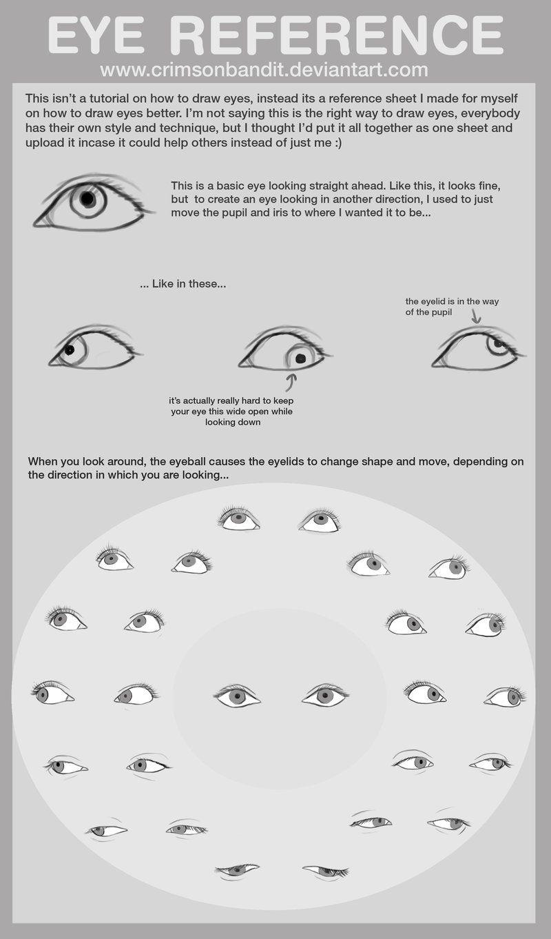 8) Tumblr | Anatomia | Pinterest | Dibujo, Ojos y Anatomía