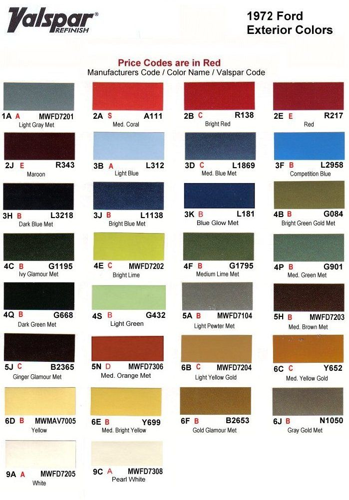 Auto Paint Codes Know Green Color Scheme On 72 Grabber Ford Maverick Mercury Comet Ford Maverick Color Paint Color Codes