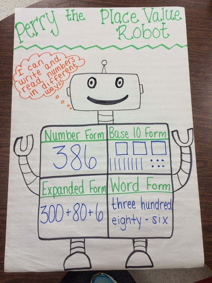 Perry the Place Value Robot Place Value Anchor Chart Math - math chart