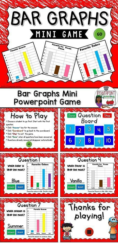 Engage students with this fun, interactive mini game. In this mini games, student answer questions about 3 different bar graph.There are 10 questions and you just click on each question to go to it. The question disappears after you've clicked on it so yo