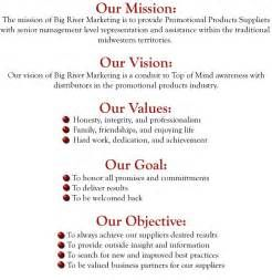 Vision Vision Statement Identifies Mission Statement Examples Mission Statement Examples Business Best Mission Statements