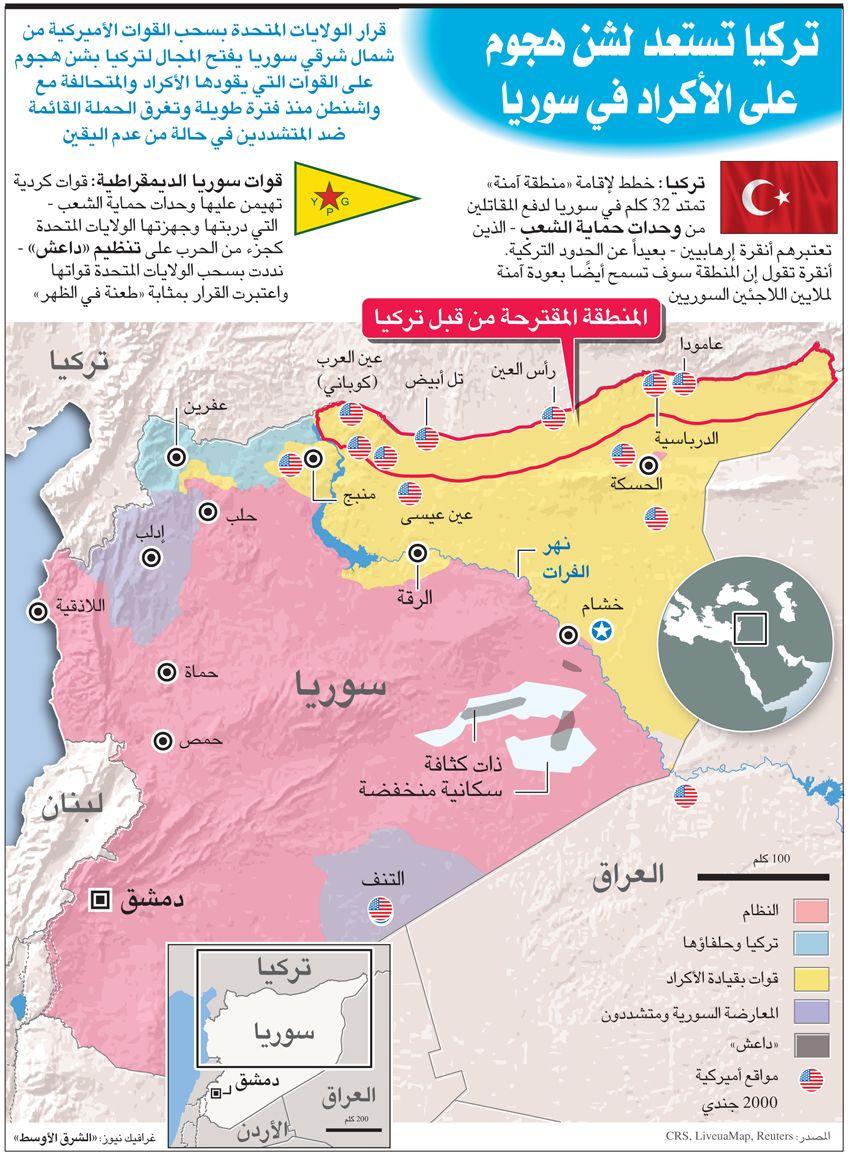 إنفوغرافيك الوضع الميداني في سوريا مع بدء الهجوم التركي الشرق الأوسط Map Screenshots Map Screenshot
