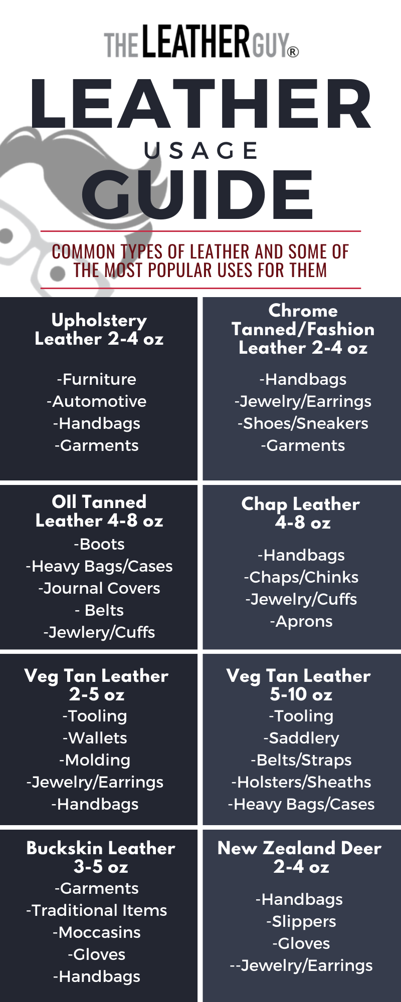 Here's a quick overview of some of the most common uses for some of our more popular leathers. Use this as jumping off point when trying to decide what leather to use for your project!  #leathercraft #diyleather #howtoleather #leathergoods #leatherearrings #leatherjewelry #customkicks