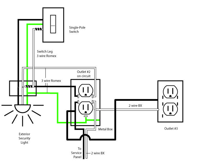 wiring diagrams for light switch and outlet