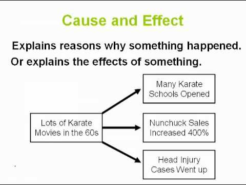 Cause And Effect Text Structures Reading Worksheets Text Structure Lessons Teaching Common Core Reading Skills Free reading worksheets for teachers and students on figurative language, text structure, grammar, genre, point of view and more! pinterest
