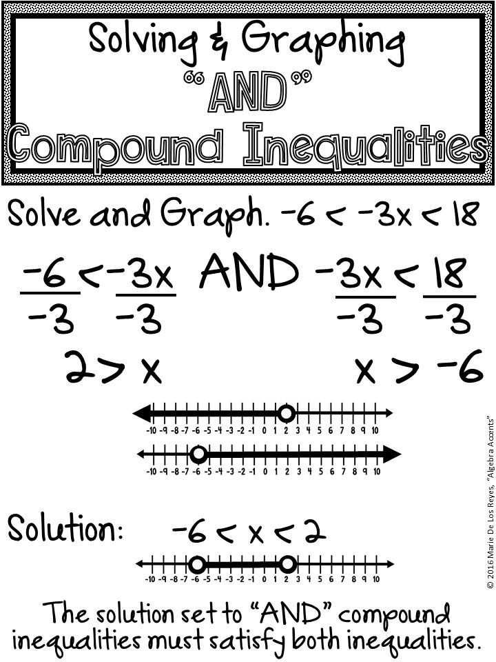 Easy To Understand Student Notes Compound Inequalities Algebra Help Math Interactive Notebook