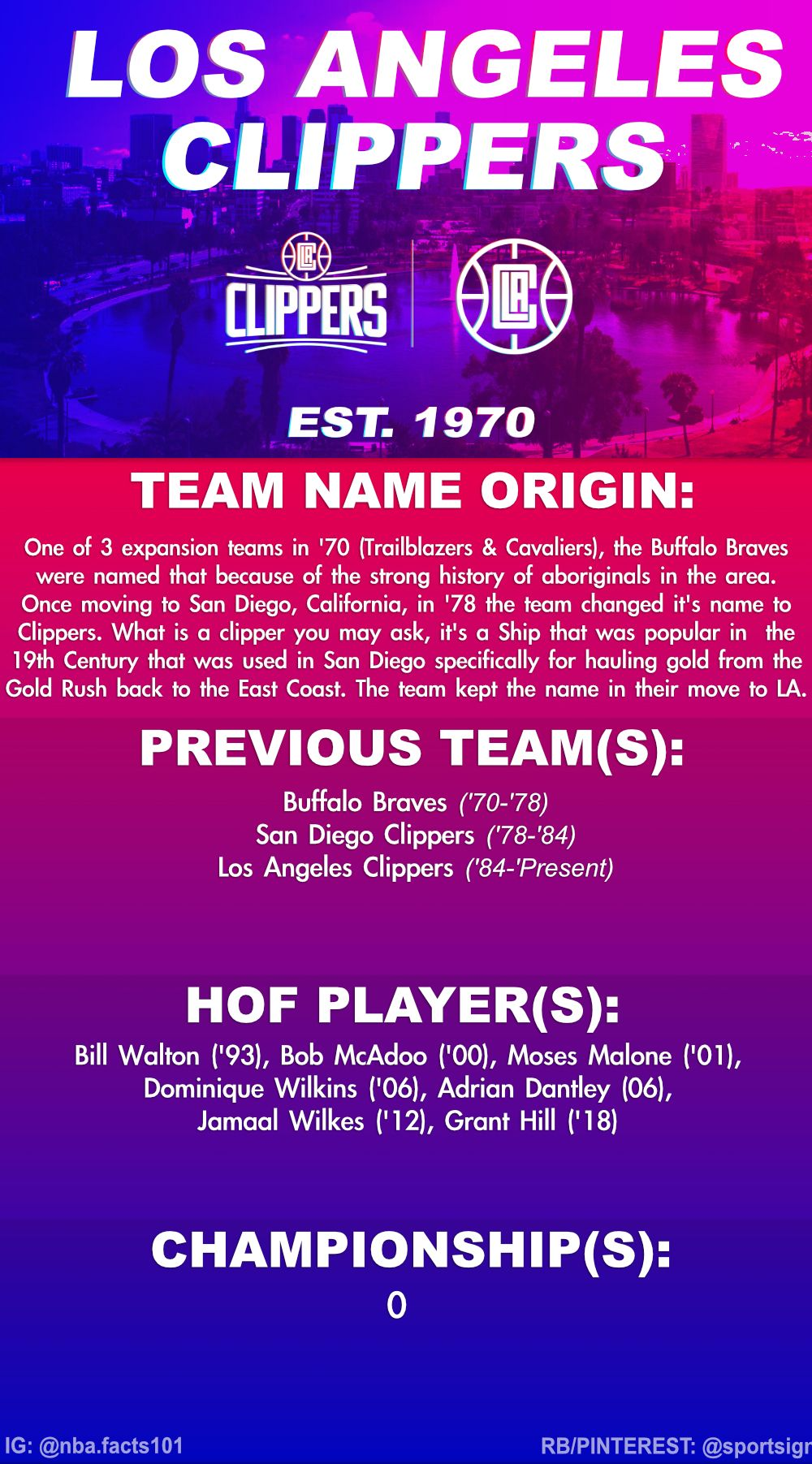 Los Angeles Clippers Team History Nba Basketball Teams Los Angeles Clippers Nba
