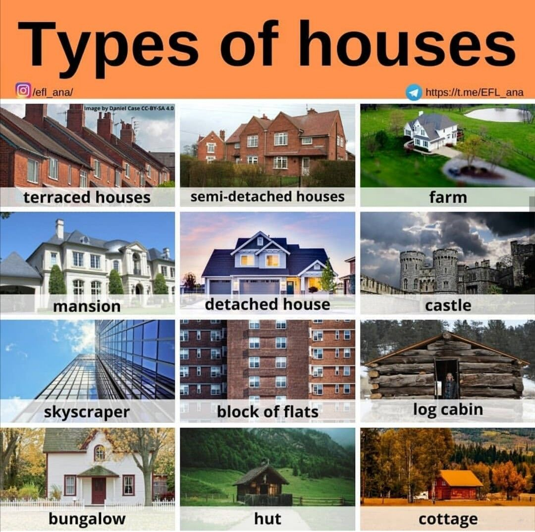 Pin By Zeisha On Ideas Knowledge Interesting Facts In 2020 Types Of Houses Terrace House Block Of Flats