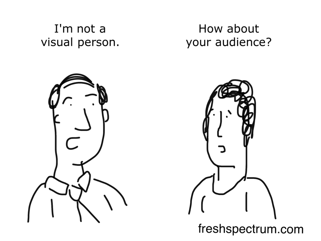 Freshspectrum  Visualizing Evaluation  Presentations