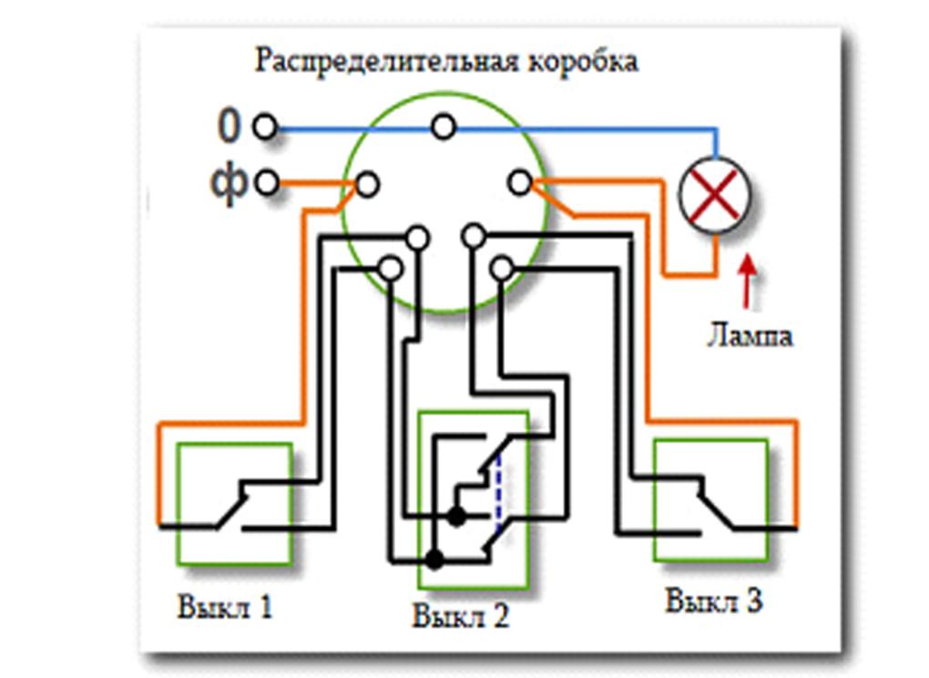 необходимая проходной выключатель анимация номере али