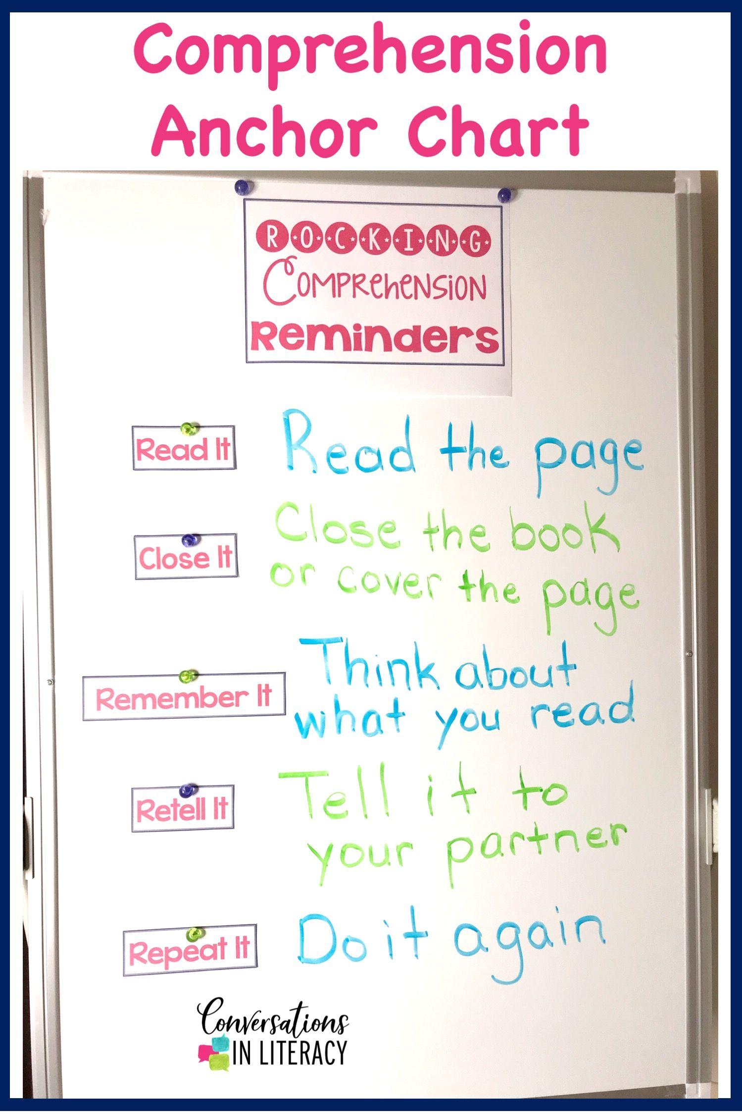 Improving Comprehension Improve Reading Comprehension Comprehension Reading Intervention Improving reading comprehension in
