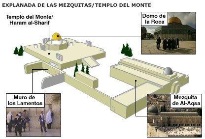 Resultado de imagen para explanada de las mezquitas