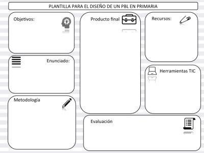 The 25+ best Plantillas para diapositivas ideas on