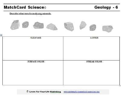 Mineral Identification Lab Earth Science Unit Studies And Social