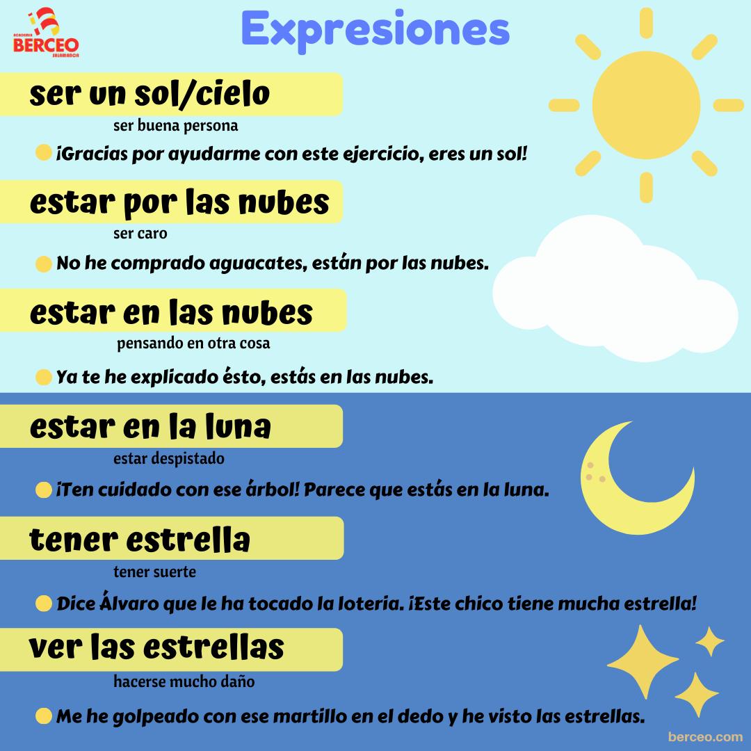Expresiones En Español El Cielo Expresiones En Español Palabras En Español Español