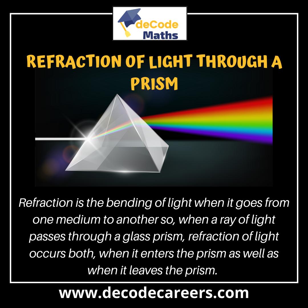#refraction #light  #reflection  #rainbow #glass #macro #prism #lensball #refractionphotography  #water #crystalprism #DecodeMaths #DecodeCareers #OnlineTuitons #Mathsformulae #Volumeandareas #Maths #ScienceandMathsClasses #OnlineClasses #science #biology #physics #chemistry #technology #education #nature #thursday #thursdaymorning #thursdaymotivation