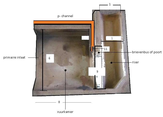 Rocket stove pinterest for Most efficient rocket stove design