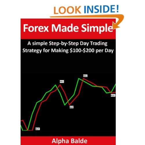 Make $200 a day forex forex arrow indicator no repaint zig