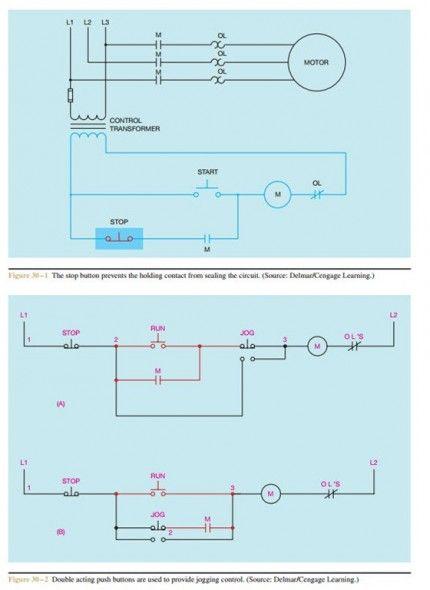 Safety Circuit Wiring Diagram Di 2020