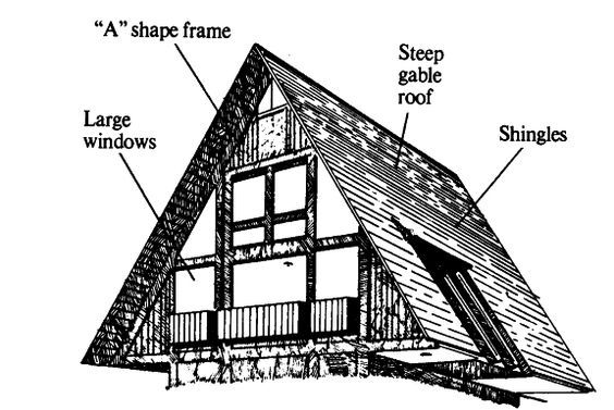Pin by Александр on a-frame house | Pinterest | Cabin, Country style ...