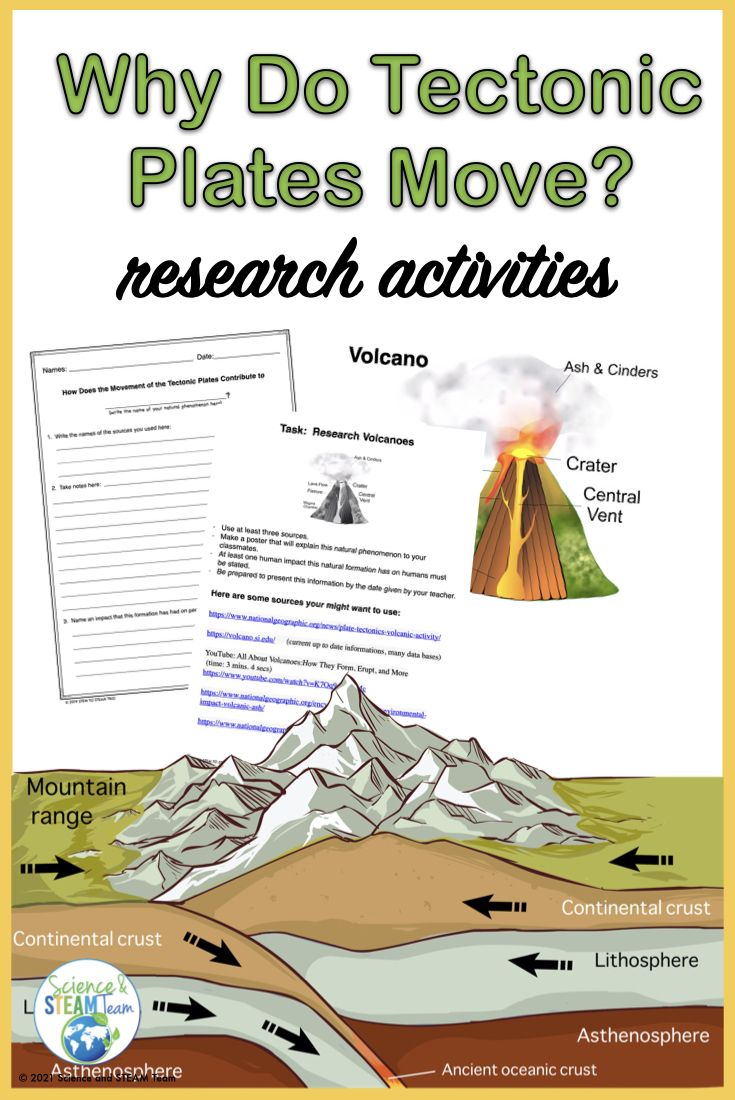 Plate Tectonics Research Project And Activities In 2021 Earth Science Lessons Plate Tectonics Science Lessons [ 1100 x 735 Pixel ]